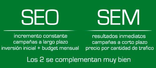 Trafico organico (SEO) vs. Trafico Pagado (SEM/PPC)